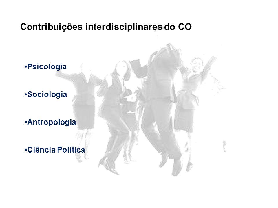 Contribuições interdisciplinares do CO Psicologia Sociologia Antropologia Ciência Política