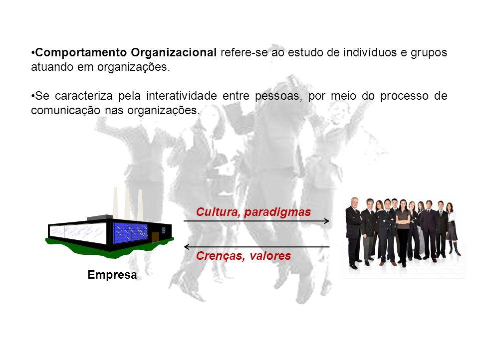Comportamento Organizacional refere-se ao estudo de indivíduos e grupos atuando em organizações. Se caracteriza pela interatividade entre pessoas, por