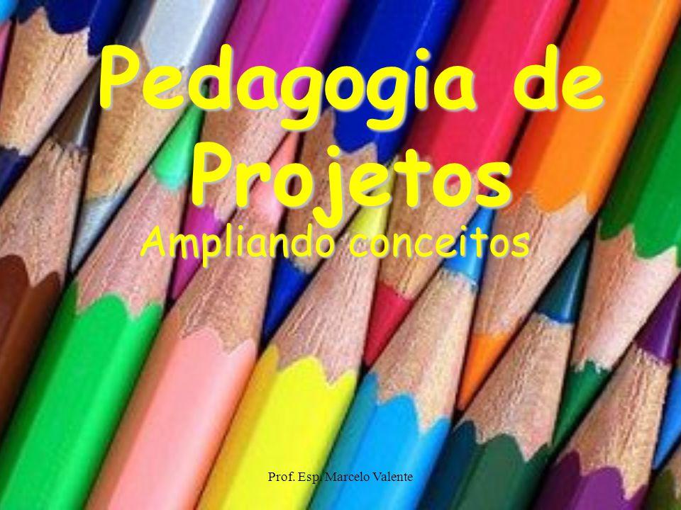 Prof. Esp. Marcelo Valente Pedagogia de Projetos Ampliando conceitos