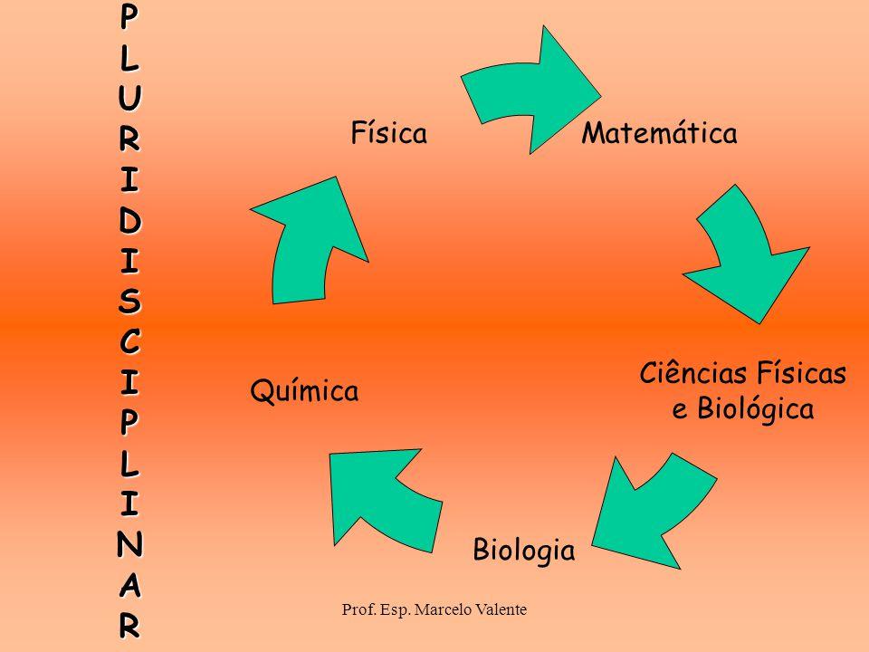 Prof. Esp. Marcelo ValentePLURIDISCIPLINAR Matemática Ciências Físicas e Biológica Biologia Química Física