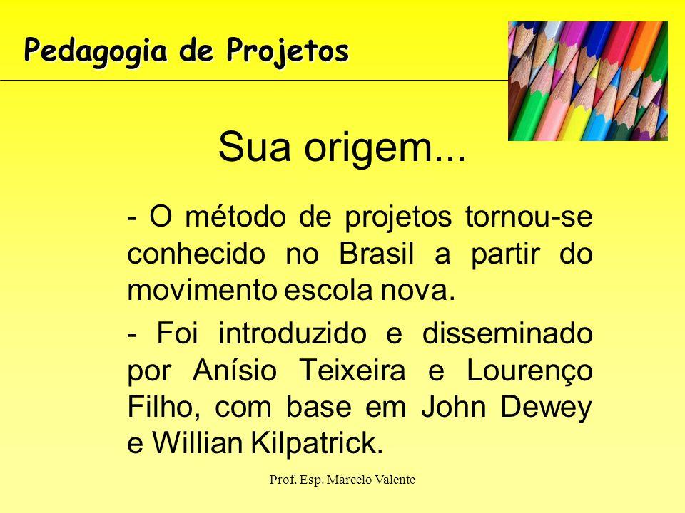 Prof. Esp. Marcelo Valente Sua origem... - O método de projetos tornou-se conhecido no Brasil a partir do movimento escola nova. - Foi introduzido e d