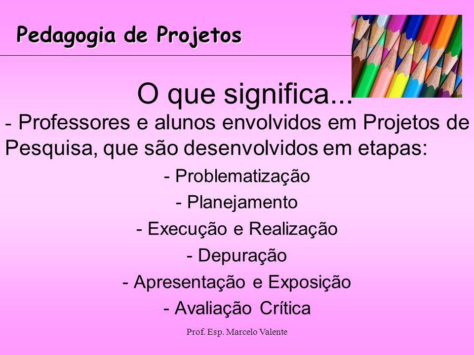 Prof. Esp. Marcelo Valente O que significa... - Professores e alunos envolvidos em Projetos de Pesquisa, que são desenvolvidos em etapas: - Problemati