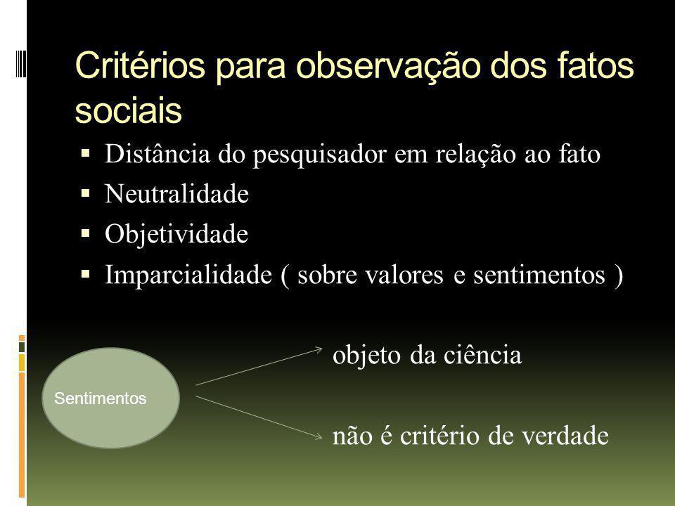 Critérios para observação dos fatos sociais Distância do pesquisador em relação ao fato Neutralidade Objetividade Imparcialidade ( sobre valores e sen