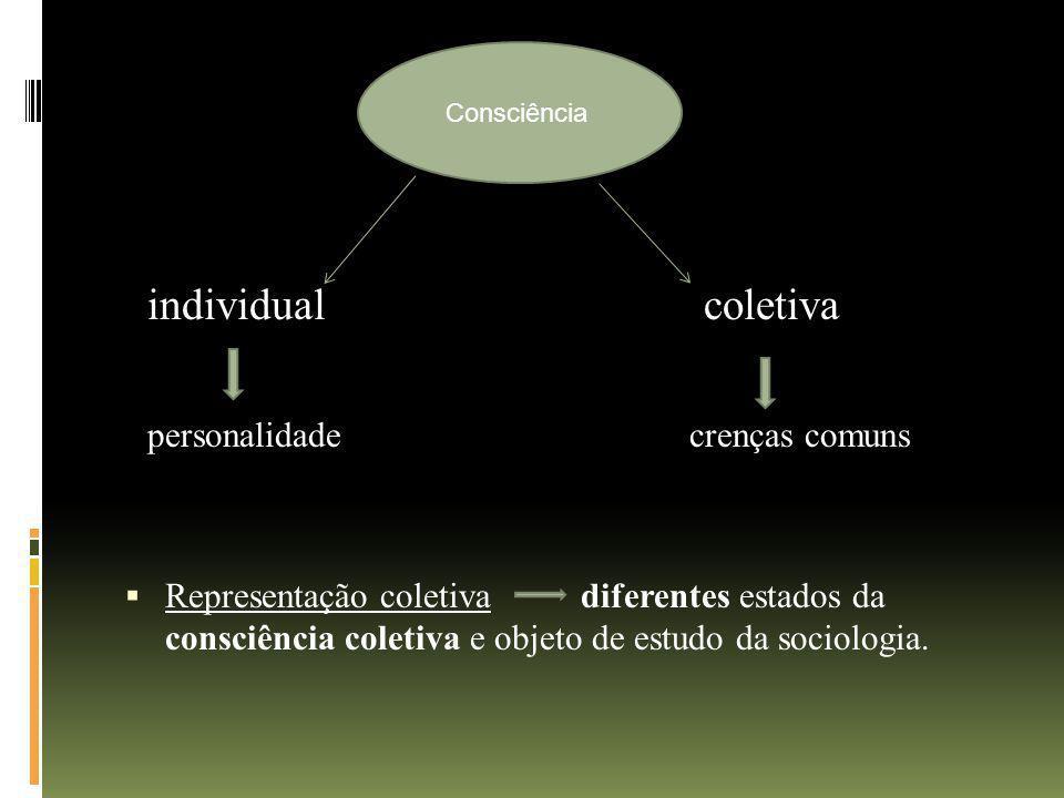 individual coletiva personalidade crenças comuns Representação coletiva diferentes estados da consciência coletiva e objeto de estudo da sociologia. C