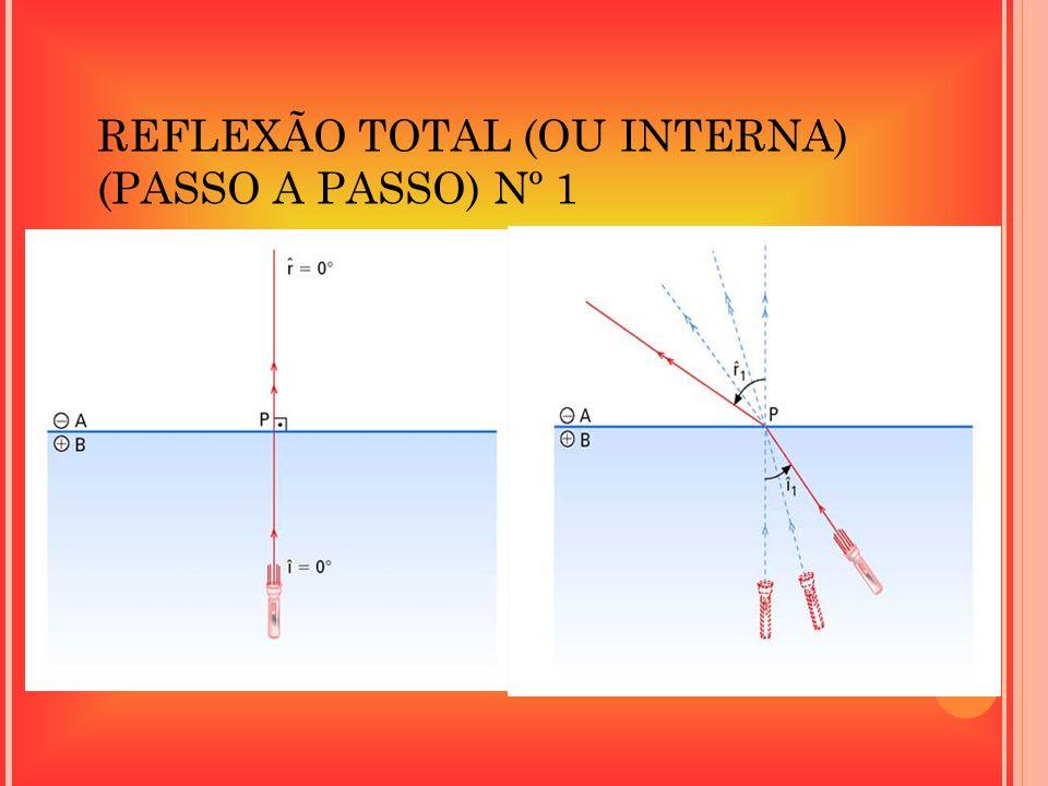 REFLEXÃO TOTAL (OU INTERNA) (PASSO A PASSO) Nº 1