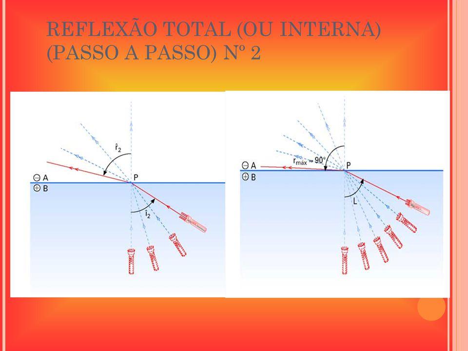 REFLEXÃO TOTAL (OU INTERNA) (PASSO A PASSO) Nº 2