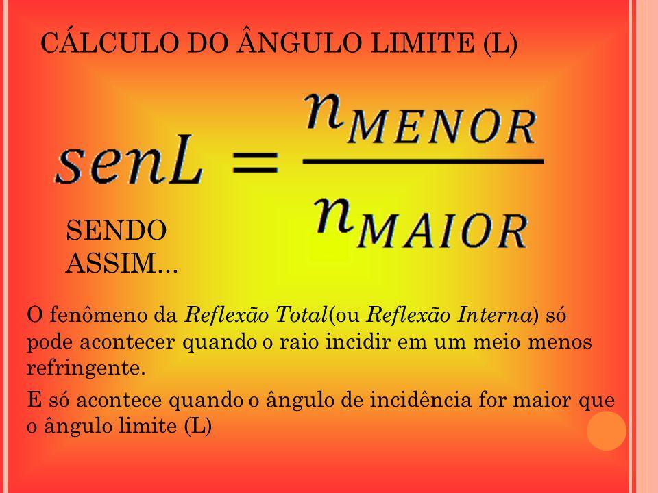 CÁLCULO DO ÂNGULO LIMITE (L) SENDO ASSIM... O fenômeno da Reflexão Total (ou Reflexão Interna ) só pode acontecer quando o raio incidir em um meio men