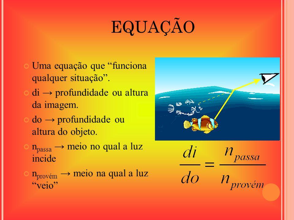 EQUAÇÃO Uma equação que funciona qualquer situação. di profundidade ou altura da imagem. do profundidade ou altura do objeto. n passa meio no qual a l