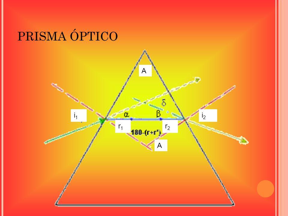 PRISMA ÓPTICO A A i1i1 i2i2 r1r1 r2r2
