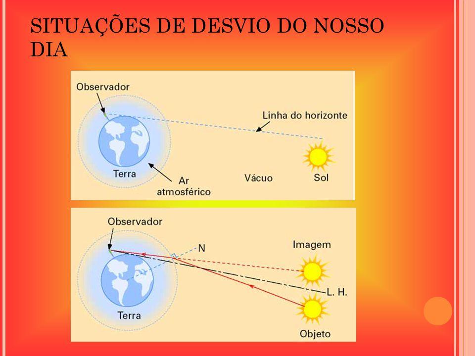 SITUAÇÕES DE DESVIO DO NOSSO DIA