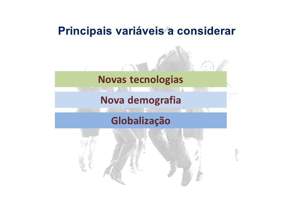 Novas tecnologias Nova demografia Globalização Principais variáveis a considerar