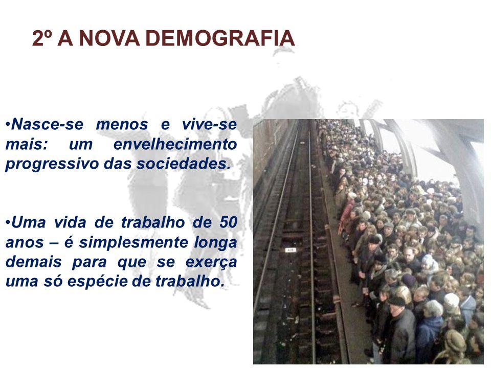 2º A NOVA DEMOGRAFIA Nasce-se menos e vive-se mais: um envelhecimento progressivo das sociedades.
