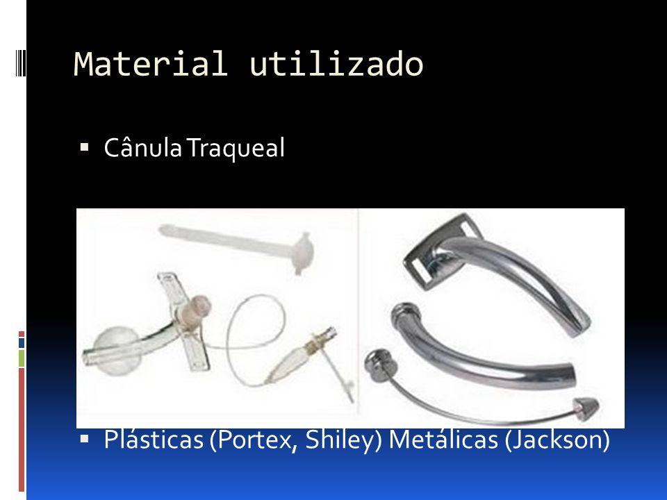 Material utilizado Cânula Traqueal Plásticas (Portex, Shiley) Metálicas (Jackson)