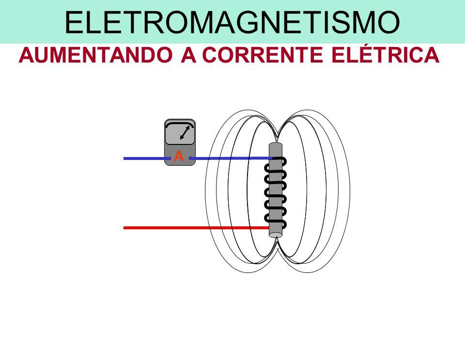A AUMENTANDO A CORRENTE ELÉTRICA ELETROMAGNETISMO