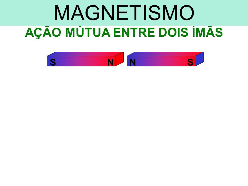 SN AÇÃO MÚTUA ENTRE DOIS ÍMÃS NS PÓLOS DE MESMO NOME SE REPELEM MAGNETISMO