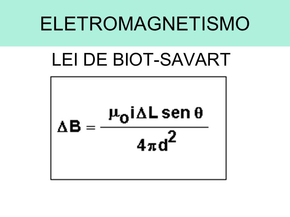 LEI DE BIOT-SAVART