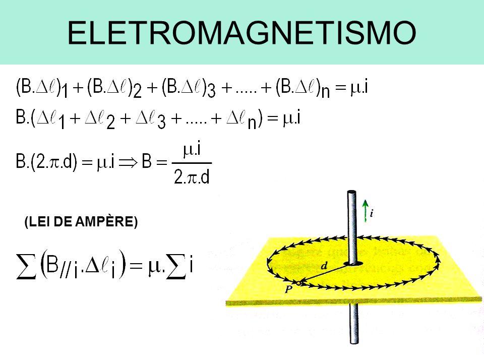 (LEI DE AMPÈRE) ELETROMAGNETISMO