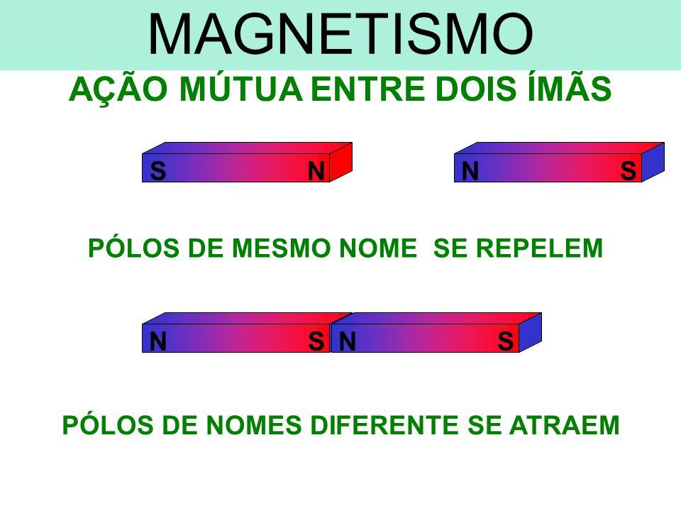 ELETROMAGNETISMO CONDUTOR RETILÍNEO B = o i 2 d