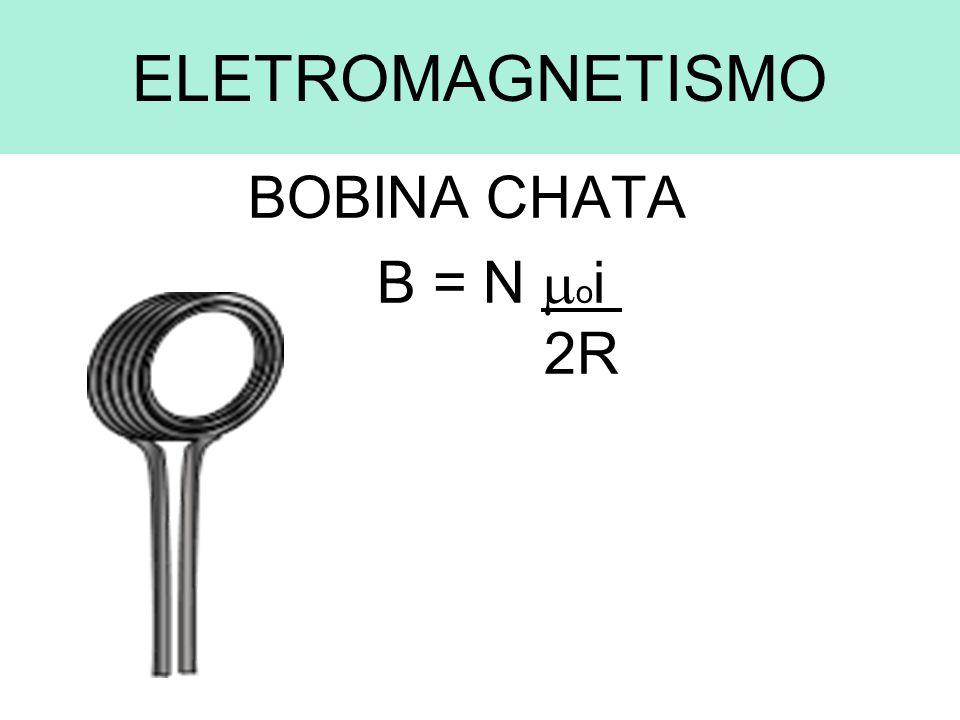 ELETROMAGNETISMO BOBINA CHATA B = N o i 2R