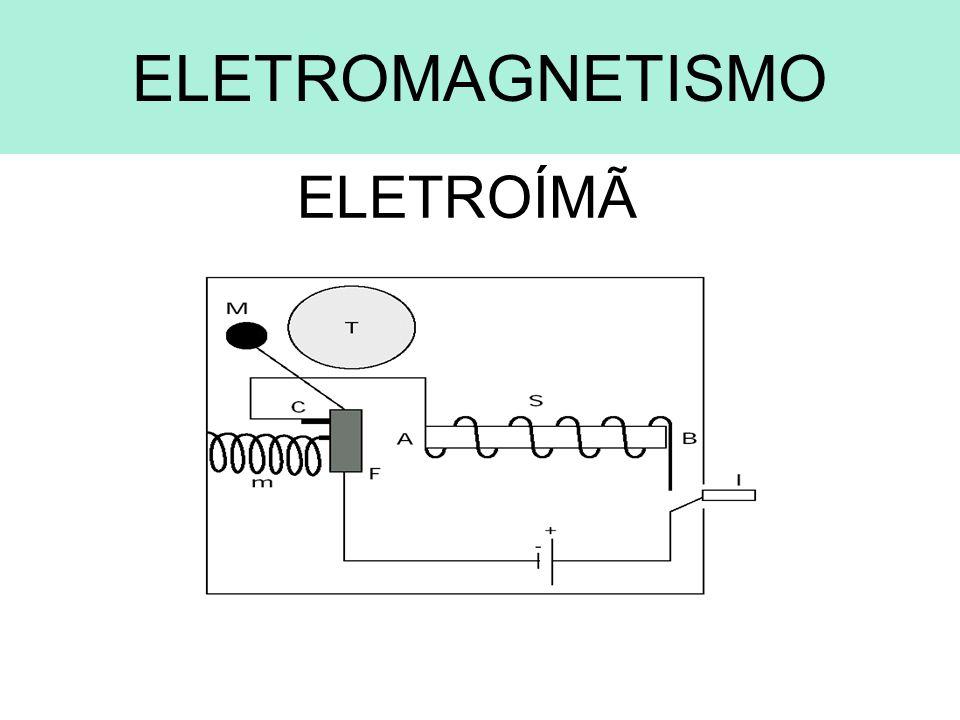 ELETROMAGNETISMO ELETROÍMÃ