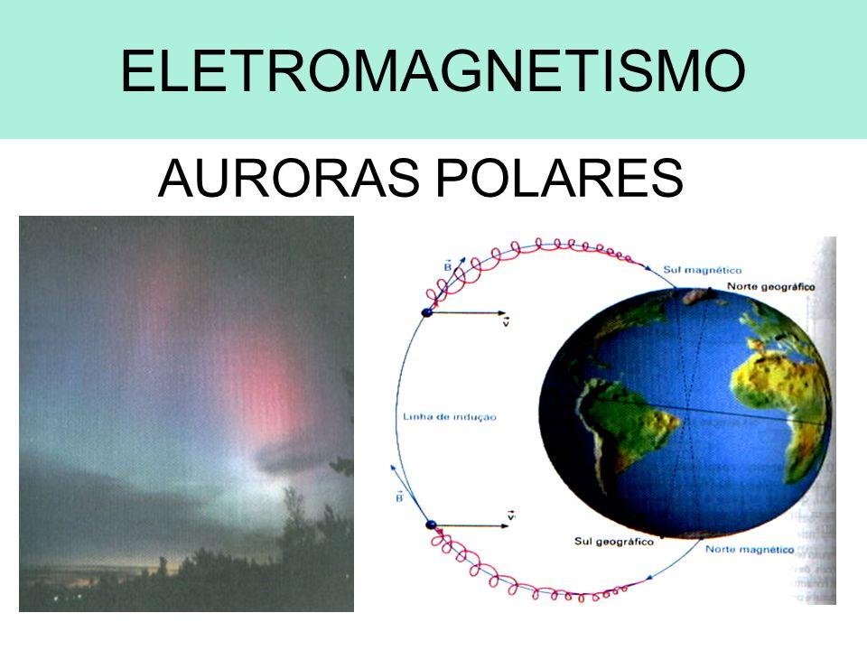 ELETROMAGNETISMO AURORAS POLARES