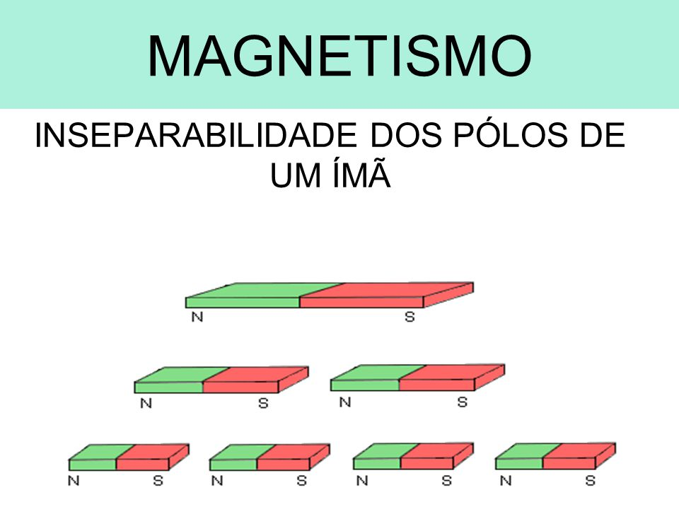 UMA BARRA DE FERRO SEM MAGNETIZAÇÃO PODE SER CONSIDERADA COMO TENDO UM GRANDE NÚMERO DE PEQUENOS ÍMÃS DISPOSTOS DE MANEIRA DESORDENADA MAGNETISMO