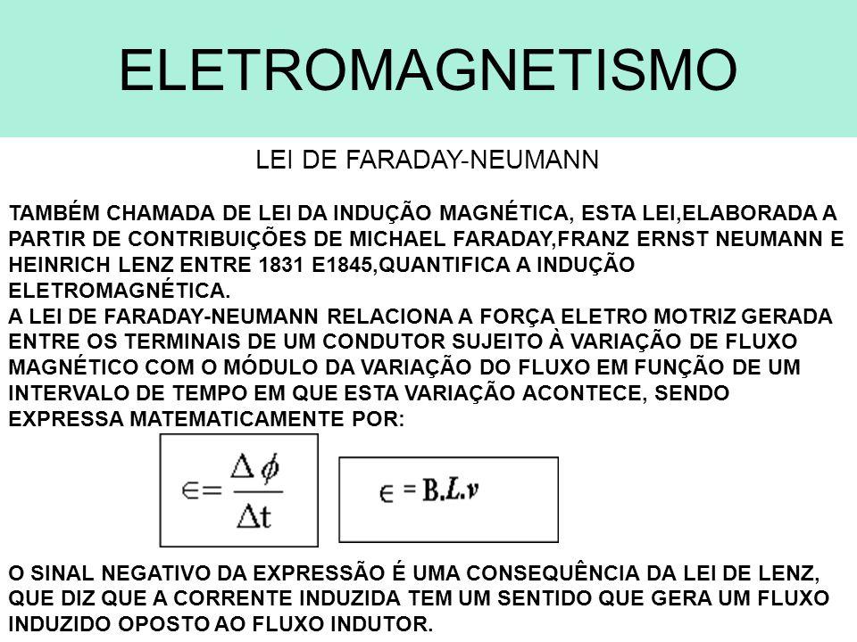 LEI DE FARADAY-NEUMANN TAMBÉM CHAMADA DE LEI DA INDUÇÃO MAGNÉTICA, ESTA LEI,ELABORADA A PARTIR DE CONTRIBUIÇÕES DE MICHAEL FARADAY,FRANZ ERNST NEUMANN