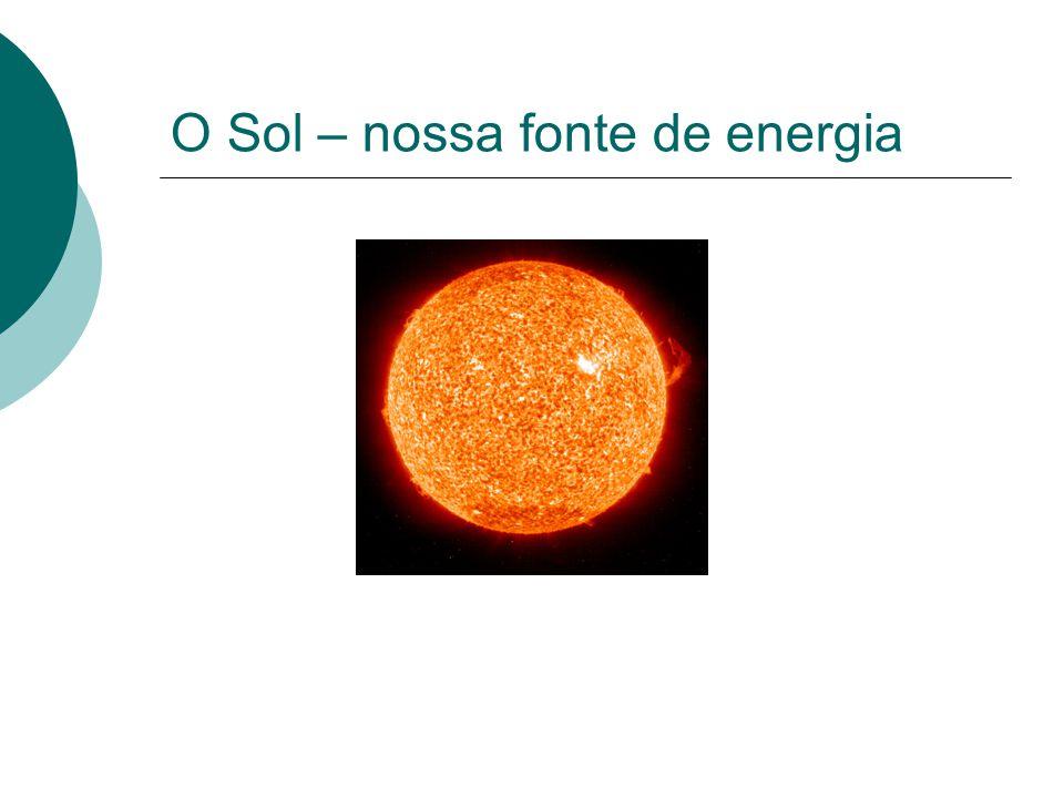 O Sol – nossa fonte de energia