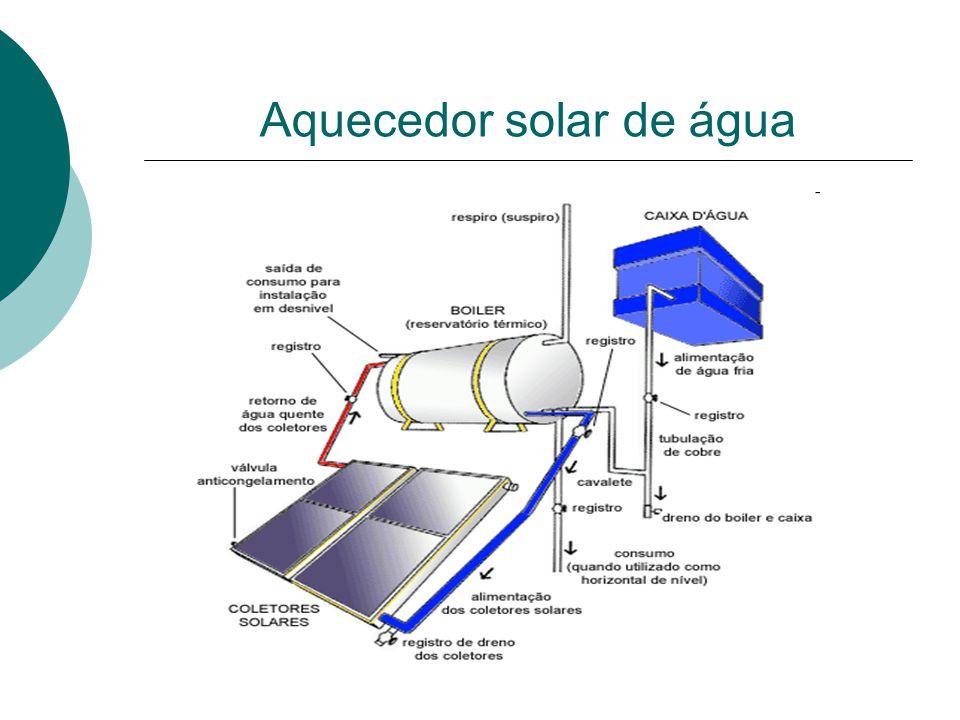 Pesquise sobre: Quais são os componentes de um aquecedor solar de água Detalhes construtivos Quais são os materiais utilizados na construção de cada componente Instalação do equipamento