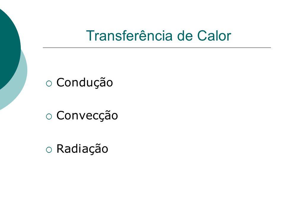 Transferência de Calor Condução Convecção Radiação