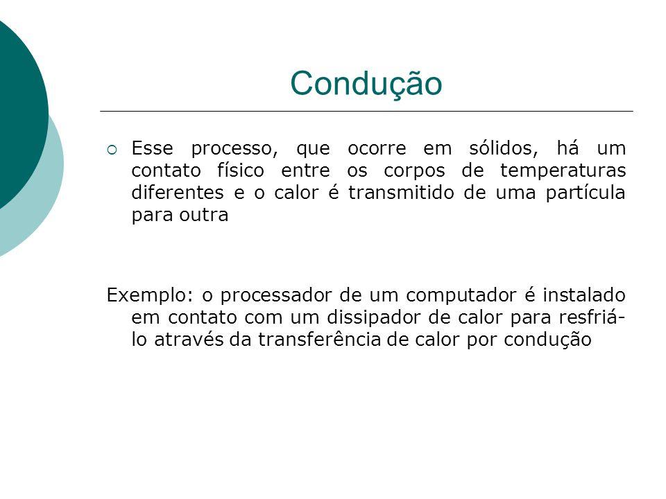 Condução Esse processo, que ocorre em sólidos, há um contato físico entre os corpos de temperaturas diferentes e o calor é transmitido de uma partícula para outra Exemplo: o processador de um computador é instalado em contato com um dissipador de calor para resfriá- lo através da transferência de calor por condução
