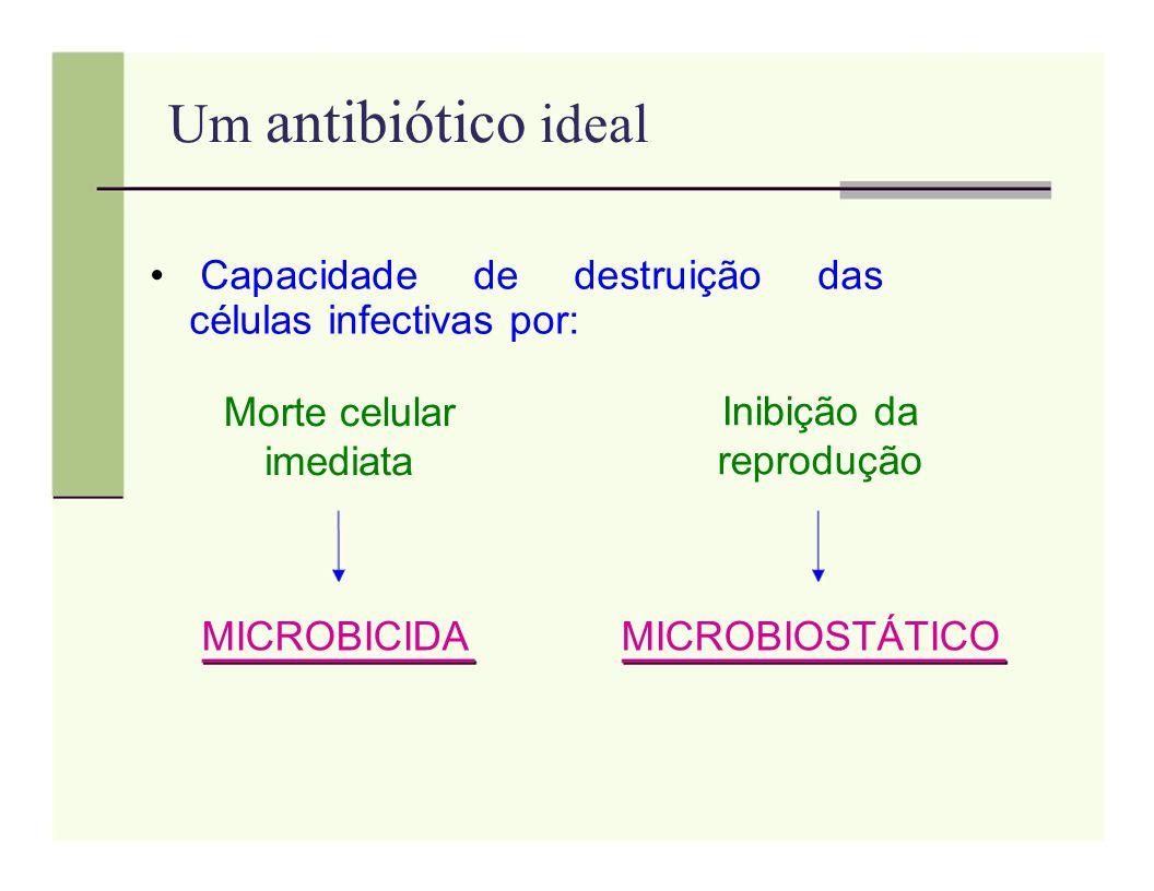 Um antibiótico ideal Capacidade de destruição das células infectivas por: Morte celular Inibição da imediata reprodução MICROBICIDAMICROBIOSTÁTICO