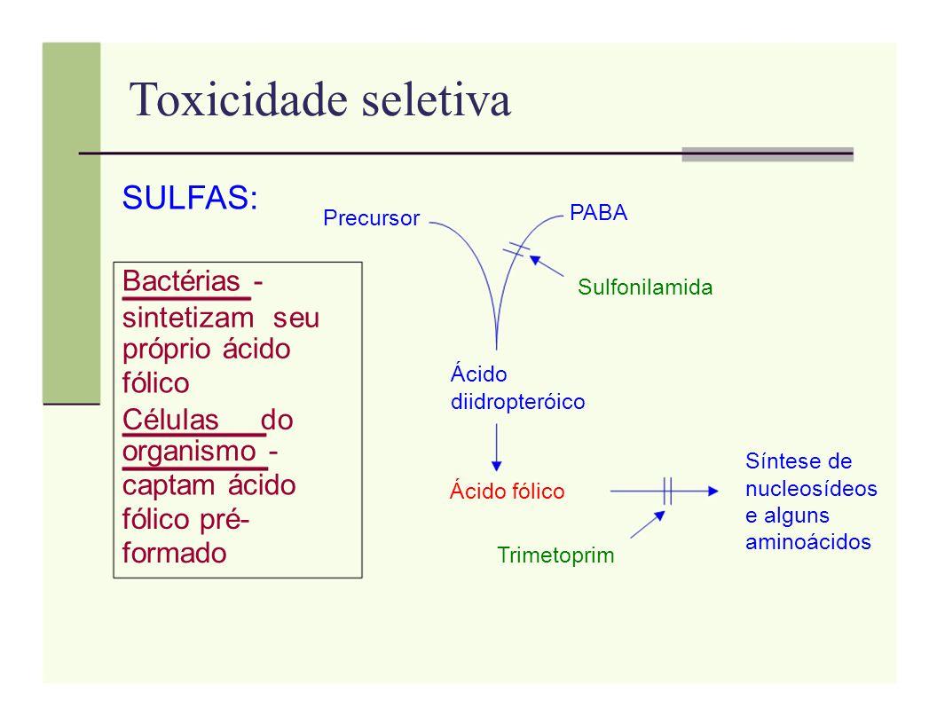 SULFAS: PABA Precursor Bactérias - Sulfonilamida sintetizam seu próprio ácido Ácido fólico diidropteróico Células do organismo - Síntese de captam áci