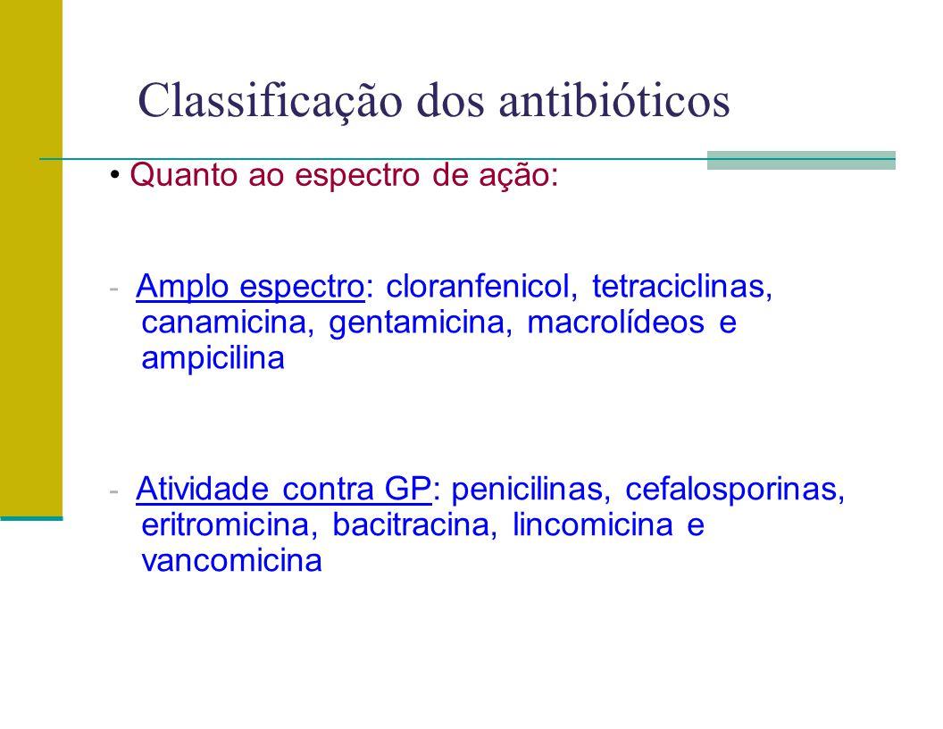 Classificação dos antibióticos Quanto ao espectro de ação: - Amplo espectro: cloranfenicol, tetraciclinas, canamicina, gentamicina, macrolídeos e ampi