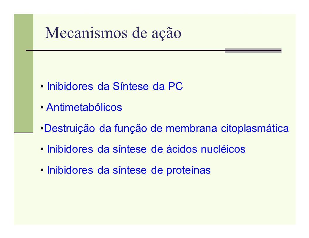 Mecanismos de ação Inibidores da Síntese da PC Antimetabólicos Destruição da função de membrana citoplasmática Inibidores da síntese de ácidos nucléic