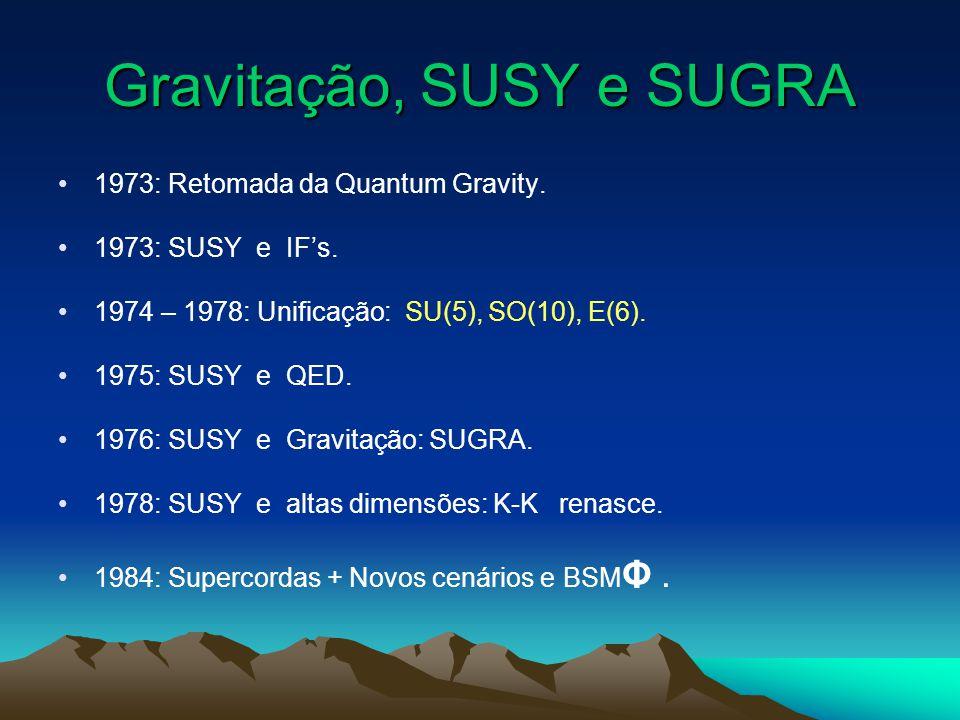 Gravitação, SUSY e SUGRA 1973: Retomada da Quantum Gravity. 1973: SUSY e IFs. 1974 – 1978: Unificação: SU(5), SO(10), E(6). 1975: SUSY e QED. 1976: SU