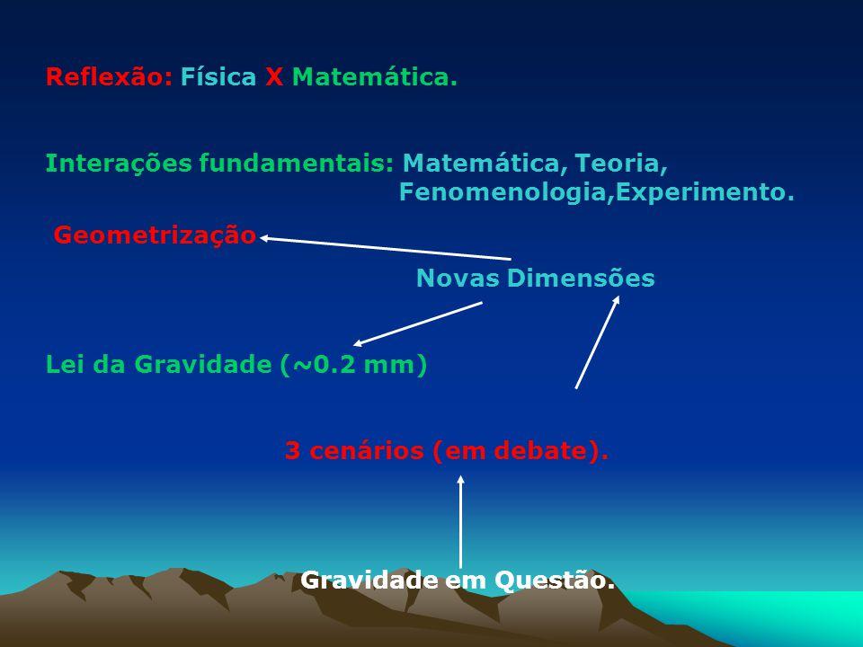 Reflexão: Física X Matemática. Interações fundamentais: Matemática, Teoria, Fenomenologia,Experimento. Geometrização Novas Dimensões Lei da Gravidade