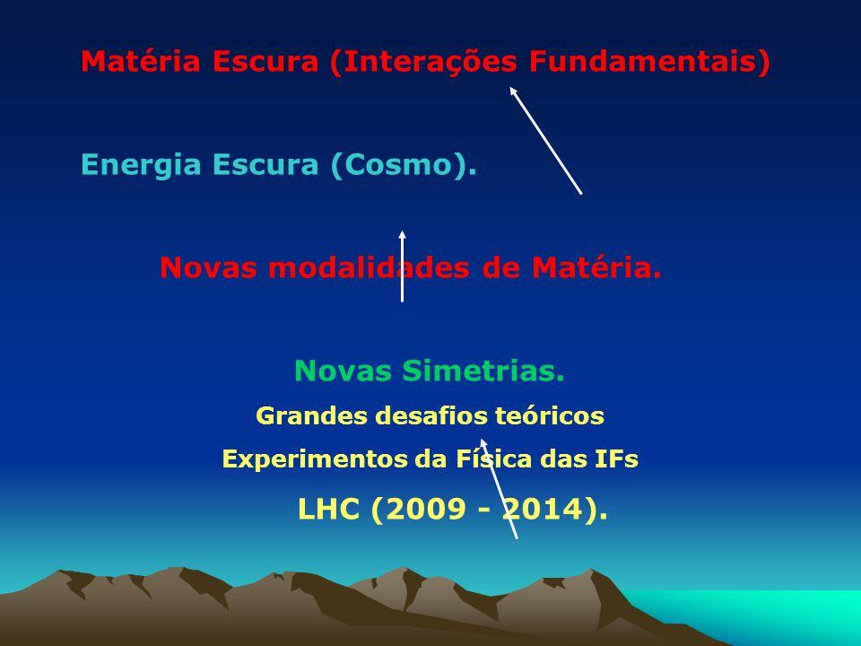 Matéria Escura (Interações Fundamentais) Energia Escura (Cosmo). Novas modalidades de Matéria. Novas Simetrias. Grandes desafios teóricos Experimentos