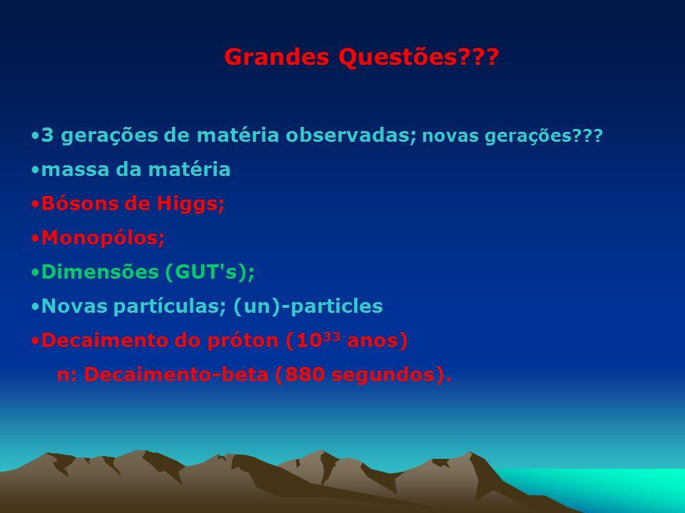 Grandes Questões??? 3 gerações de matéria observadas; novas gerações??? massa da matéria Bósons de Higgs; Monopólos; Dimensões (GUT's); Novas partícul