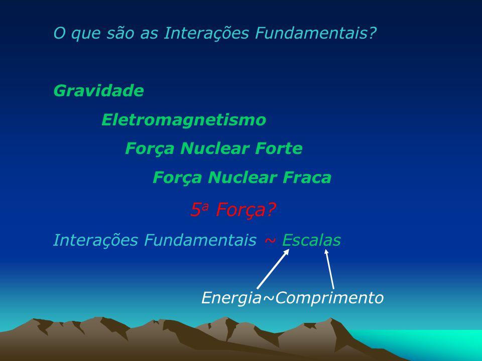 O que são as Interações Fundamentais? Gravidade Eletromagnetismo Força Nuclear Forte Força Nuclear Fraca 5 a Força? Interações Fundamentais ~ Escalas