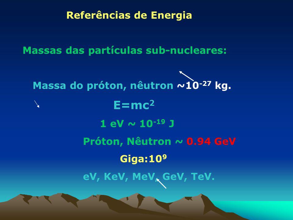 Referências de Energia Massas das partículas sub-nucleares: Massa do próton, nêutron ~10 -27 kg. E=mc 2 1 eV ~ 10 -19 J Próton, Nêutron ~ 0.94 GeV Gig