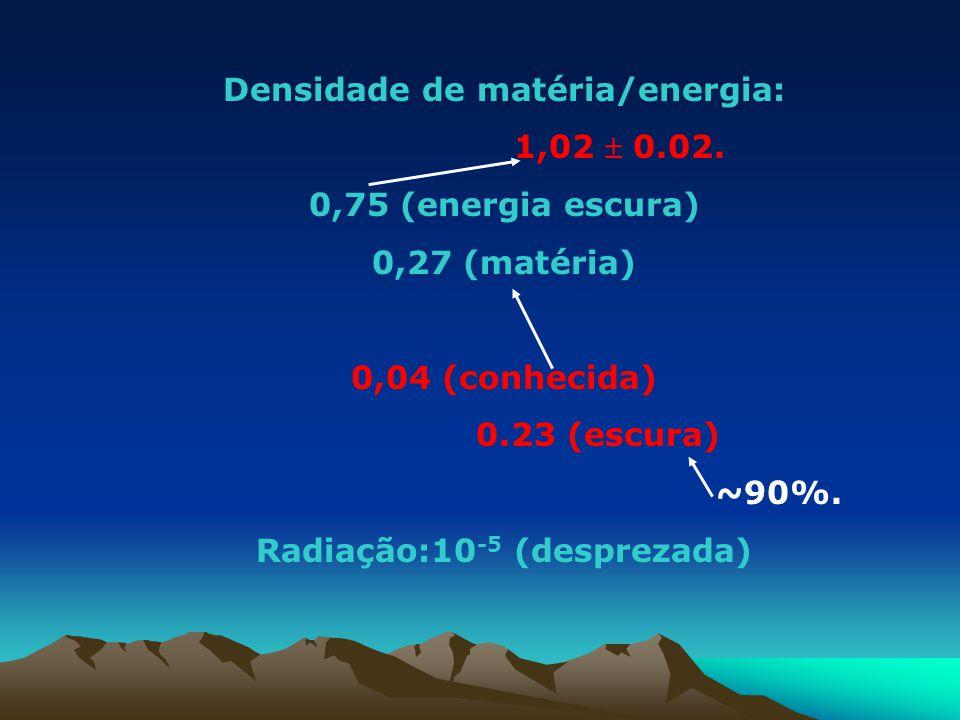 Densidade de matéria/energia: 1,02 0.02. 0,75 (energia escura) 0,27 (matéria) 0,04 (conhecida) 0.23 (escura) ~90%. Radiação:10 -5 (desprezada)