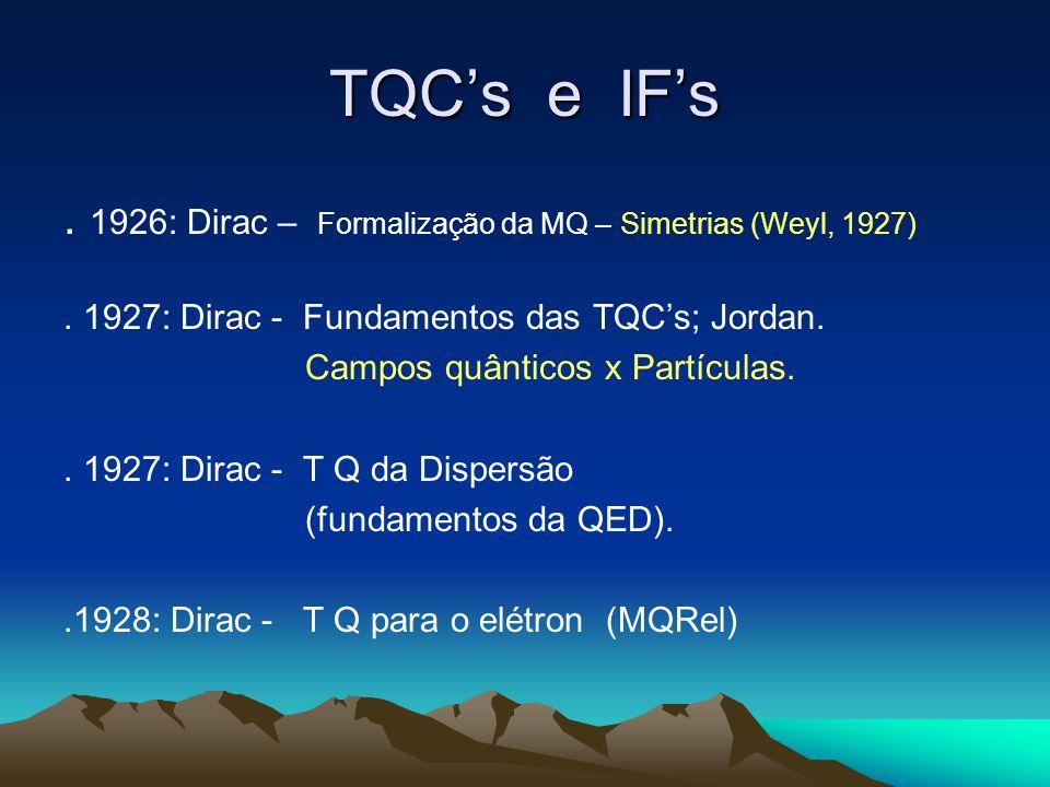 TQCs e IFs. 1926: Dirac – Formalização da MQ – Simetrias (Weyl, 1927). 1927: Dirac - Fundamentos das TQCs; Jordan. Campos quânticos x Partículas.. 192