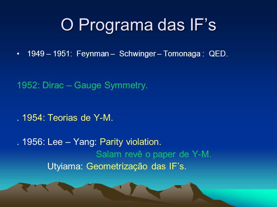 O Programa das IFs 1949 – 1951: Feynman – Schwinger – Tomonaga : QED. 1952: Dirac – Gauge Symmetry.. 1954: Teorias de Y-M.. 1956: Lee – Yang: Parity v