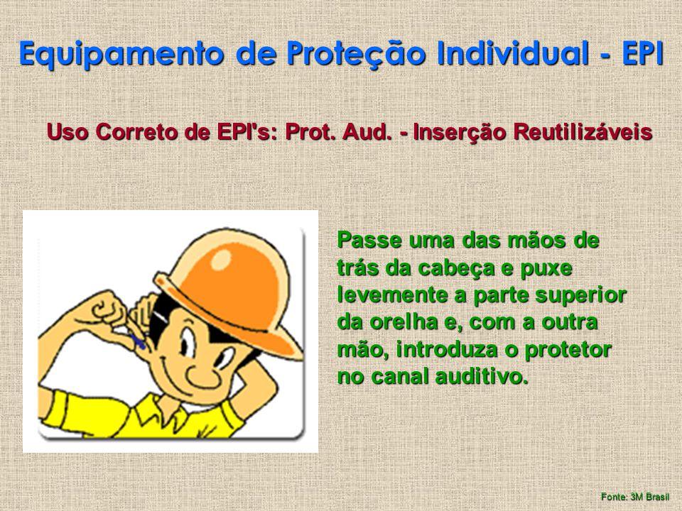 Equipamento de Proteção Individual - EPI Passe uma das mãos de trás da cabeça e puxe levemente a parte superior da orelha e, com a outra mão, introduz