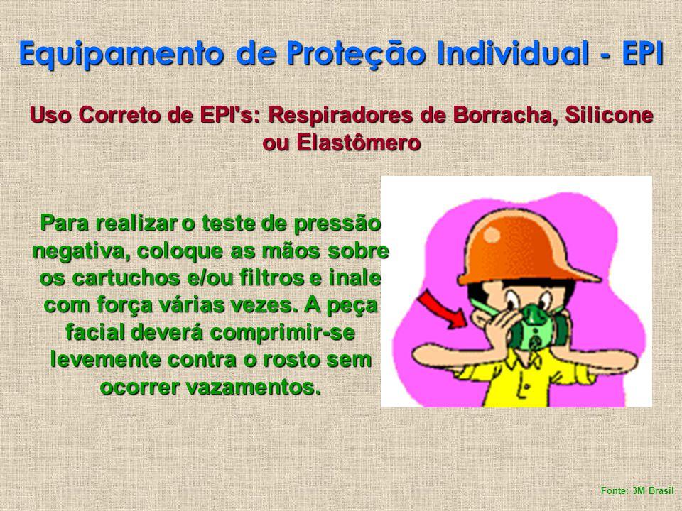 Equipamento de Proteção Individual - EPI Uso Correto de EPI's: Respiradores de Borracha, Silicone ou Elastômero Para realizar o teste de pressão negat