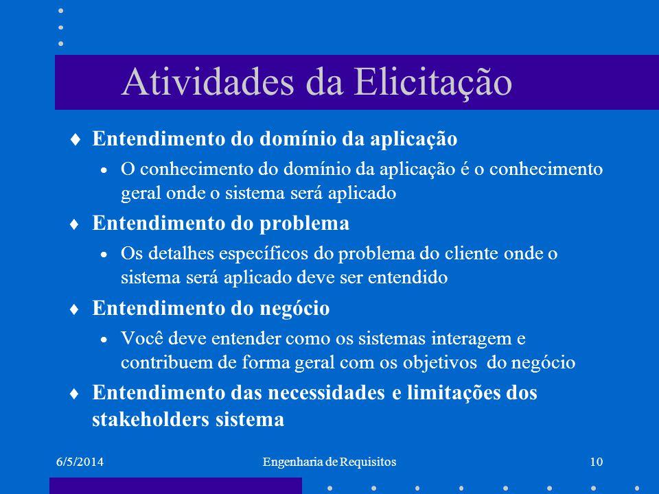 6/5/2014Engenharia de Requisitos11 Estágios da Elicitação Definir objetivos Aquisição de conhecimento do background Organização do conhecimento Coletar os requisitos dos stakeholders