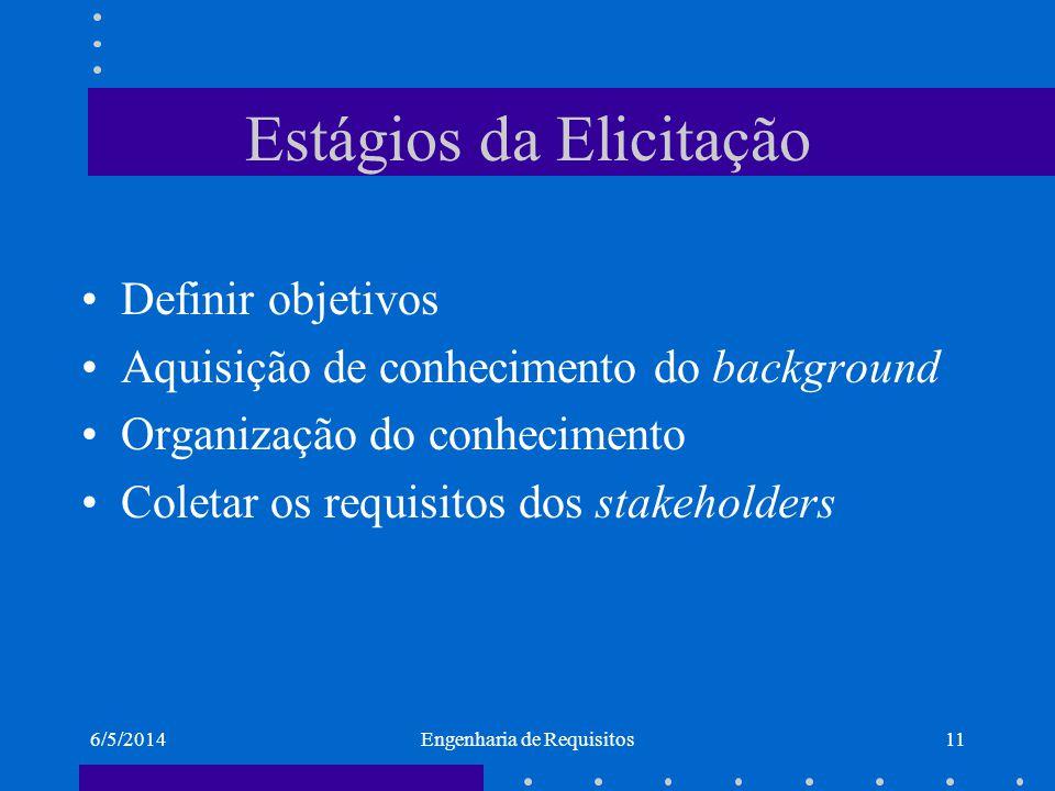 6/5/2014Engenharia de Requisitos12 Checagens da análise Checagem da necessidade Checagem de consistência e completude Checagem de viabilidade