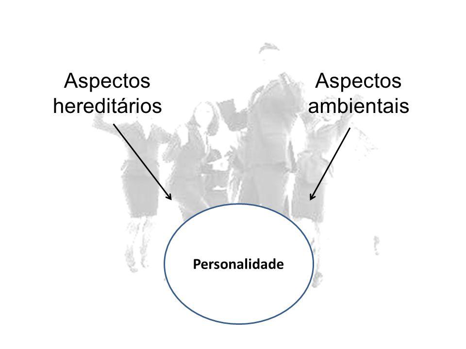 Personalidade Aspectos hereditários Aspectos ambientais