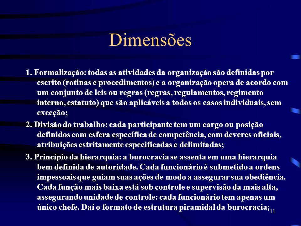 11 Dimensões 1.